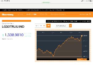 9984 - ソフトバンクグループ(株) 個人投資家が市場の「信用不安度」を日々モニタするのは難しいですが、この「世界ハイイールド債指数」は参
