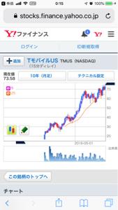 9984 - ソフトバンクグループ(株) Tモバイル