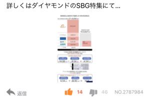9984 - ソフトバンクグループ(株) うわっ、相変わらず凄いね… 記事の投稿に対してそう思わないが無茶苦茶押されてる。  く