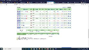 9984 - ソフトバンクグループ(株) お次に信用ポートフォリオ。  プレサンスとユニゾは自信がある。特にJタワーは買い増し予定。