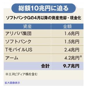 9984 - ソフトバンクグループ(株) 9/17 のダイヤモンドオンライン抜粋  ref: arm   関係者によると、SBGは、ぎりぎりま