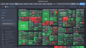 NIO - ニーオ 画像の通り綺麗にグロース株が売られてるね。  来年はグロース株からバリュー株に資金が移行するってアナ