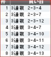 株式とメインレース予想 ⑦⑬どっちでもよいさ(^^)