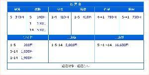 株式とメインレース予想 ホイ!!