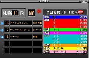 株式とメインレース予想 ホイ(^^)