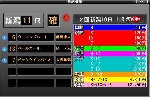 株式とメインレース予想 でかいかおして最終へ(^^)