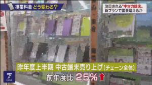 9425 - 日本テレホン(株) 今日購入して正解であることを願いたい😎