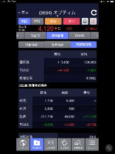 3694 - (株)オプティム 先程 更新された東証の貸借です‼️    また 信用売りが増えて信用買いが減り空売り組が益々厳しい状