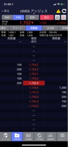 3694 - (株)オプティム PTS2,300株しか無い^ ^ これ本当人気?^ ^ 明日地合いこそ良さそうだけど、終わり値マイナ