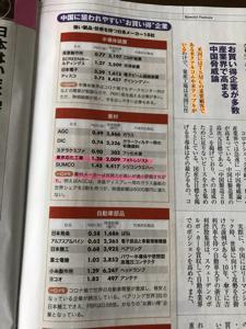 4186 - 東京応化工業(株) 確かに素材メーカーは、過小評価されがち💦 続き⬇️