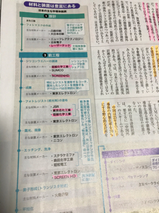 4186 - 東京応化工業(株) 週刊ダイヤモンドに「狙われる日本企業」として掲載されていました。