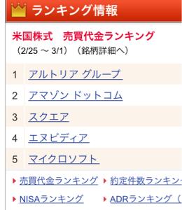 MO - アルトリア・グループ SBIランキング上位に入ってた。