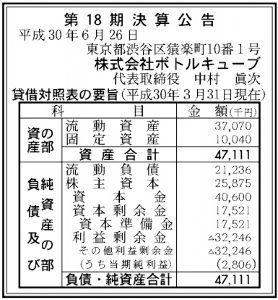 3758 - (株)アエリア アエリアグループ サイバードの子会社ボトルキューブ (デジタルエンタテインメントコンテンツの企画・制
