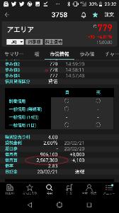 3758 - (株)アエリア 信用害は明日最後の逃亡チャンス♪  売って売って売りまくるように😉  たのんだよー(人&forall