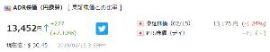 6594 - 日本電産(株) 週明けは13000中。