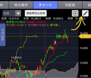 6594 - 日本電産(株) どこが下がったのか教えてー笑 天井5つ目で下げサインってどっからどう見ても天井ちゃうやん。週足見てみ