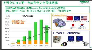 日本 電 産 株価 掲示板