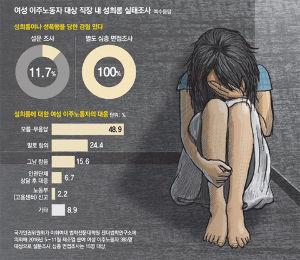 【国技】朝鮮(韓国)人の性犯罪・売春【日常】 セックスを拒否したその日から韓国人社長の足蹴り始まった(2/2) 2018-02-27 09:04