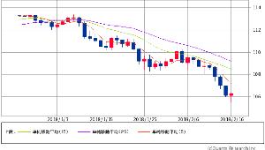 ^GSPC - S&P 500 円ドル 106.30-106.33 5/15/25