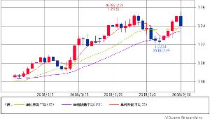 ^GSPC - S&P 500 ユーロドル 1.2404-1.2408 5/15/25