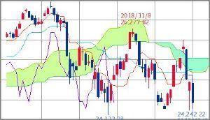 ^GSPC - S&P 500 Dow 24,367.50↑ (18/12/07 15:50 EST)    -580.1