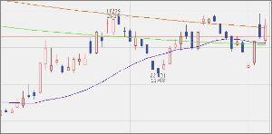 ^GSPC - S&P 500 VIXM 25.2201 +0.6201 (+2.5207%)  25/400/450