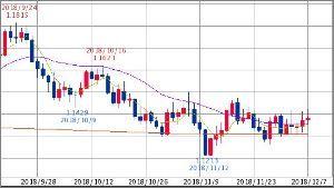 ^GSPC - S&P 500 ユーロドル 1.1376-1.1380 5/25/1000 5×25 GC