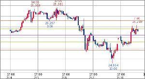 ^GSPC - S&P 500 ダウ先物  25,163.00↓ (19/02/11 08:23 CST) +82.00