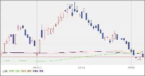 ^GSPC - S&P 500 VIXM 22.7463 -0.0037(-0.0163%)  150/200/300