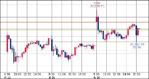 ^GSPC - S&P 500 Dow 26,452.66↑ (19/04/16 16:20 EST) +67.89 (+