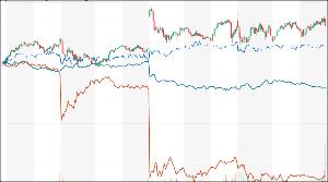 ^GSPC - S&P 500 Dow 26,449.54↓ (19/04/17 16:20 EST) -3.12 (-0
