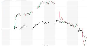 ^GSPC - S&P 500 HANG SENG INDEX (^HSI)/NK225 黒 26,999.58-308.88 (-