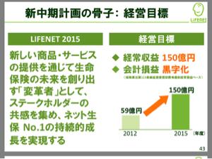 7157 - ライフネット生命保険(株) 2012年の中長期では、150億で黒字と言っていたので、150億達成できるまで黒字にする気がないので