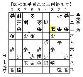 「yahoo 将棋」 将棋観戦をしていて、つい77角と打ってしまう。