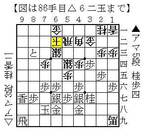 「yahoo 将棋」 ネットで、将棋観戦していました。 次の局面図では、ほぼ互角です。