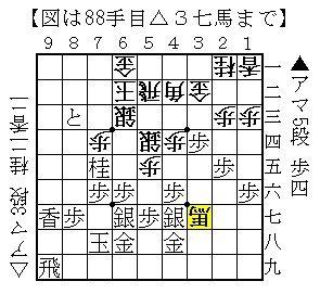 「yahoo 将棋」 88手目、同歩で問題ないと思っていたら、 実際は、次の局面図になりました。
