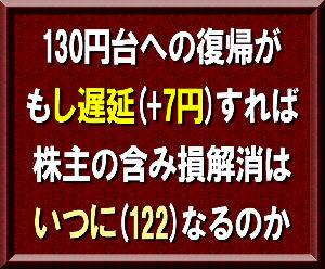 株式投資 企業情報メモ-001 FGI編 今日の終値:122円(+7円)