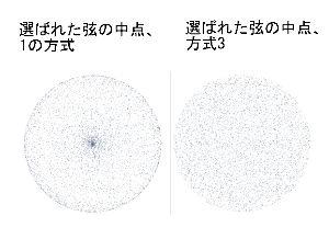 無限小長とは、点をもつ長さである。 ベルトランのパラドックスの1と3だけど  1.「無作為な端点」方式 頂点からの角度を基準にすると 正