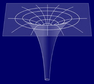 無限小長とは、点をもつ長さである。 すべてのブラックホールの底は、 部分を持たない大きさの同時同位置の0次元  それでね、0次元だと実数