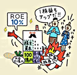 5801 - 古河電気工業(株) I watched のんちゃん, the pasting up of the hello ❗ ima