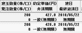 週末のメインレース予想 ちびちび買ってるよ(^^) あれだよ? あれ(^o^)