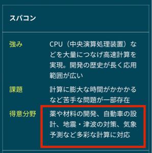 6597 - HPCシステムズ(株) なぜか⁉️  俺の調べではスーパーコンピュータ富岳を使用して‼️  コロナワクチン開発分析など‼️