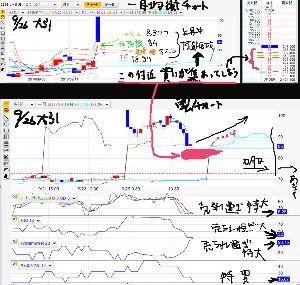 2315 - (株)カイカ 一目均衡チャート 見ても  神々から近未来の起こる出来事内容 伝えられない人でも   この一目均衡チ