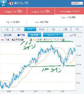 2315 - (株)カイカ 110ライン下値抵抗の 上 キリの良い数字 111円で 上伸びいったんブレーキ の