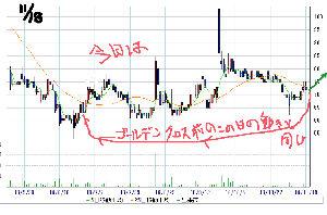 2315 - (株)カイカ 今日は SJI   CHART  このような昔のゴールデンクロス直前と同じ様な 似たような格好じゃの