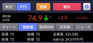 2315 - (株)カイカ 目が覚めちまった…  PTS 23:59 終了。 74,9円 +2,9円 出来高  3