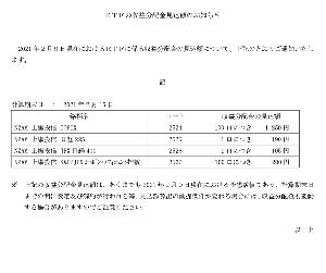 2567 - NZAM 上場投信 S&P/JPXカーボン・エフィシェント指数 100口につき200円だとさ