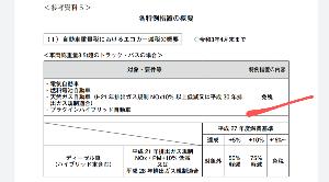 7219 - (株)エッチ・ケー・エス 要望内容3