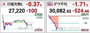 8698 - マネックスグループ(株) 下げてきてますね
