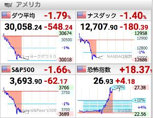 8698 - マネックスグループ(株) 暴落中